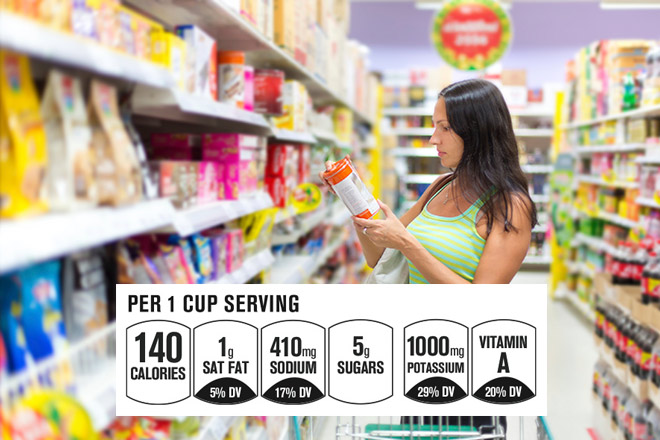 Do the GMA Facts Up Front enable shoppers to make smarter choices or just clutter up food packaging?